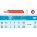 25 mm² Fortinnet Kabel - Rød
